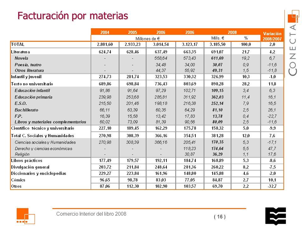 Comercio Interior del libro 2008 ( 15 ) Cifra de facturación.