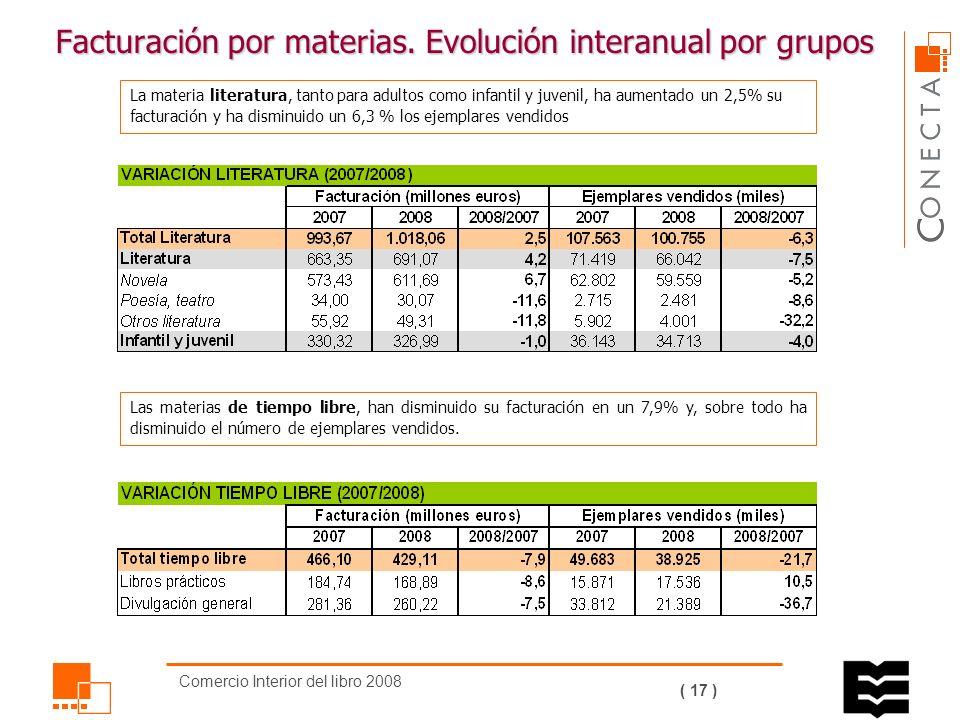 Comercio Interior del libro 2008 ( 16 ) Facturación por materias