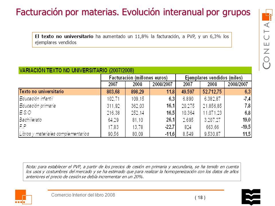 Comercio Interior del libro 2008 ( 17 ) Facturación por materias.