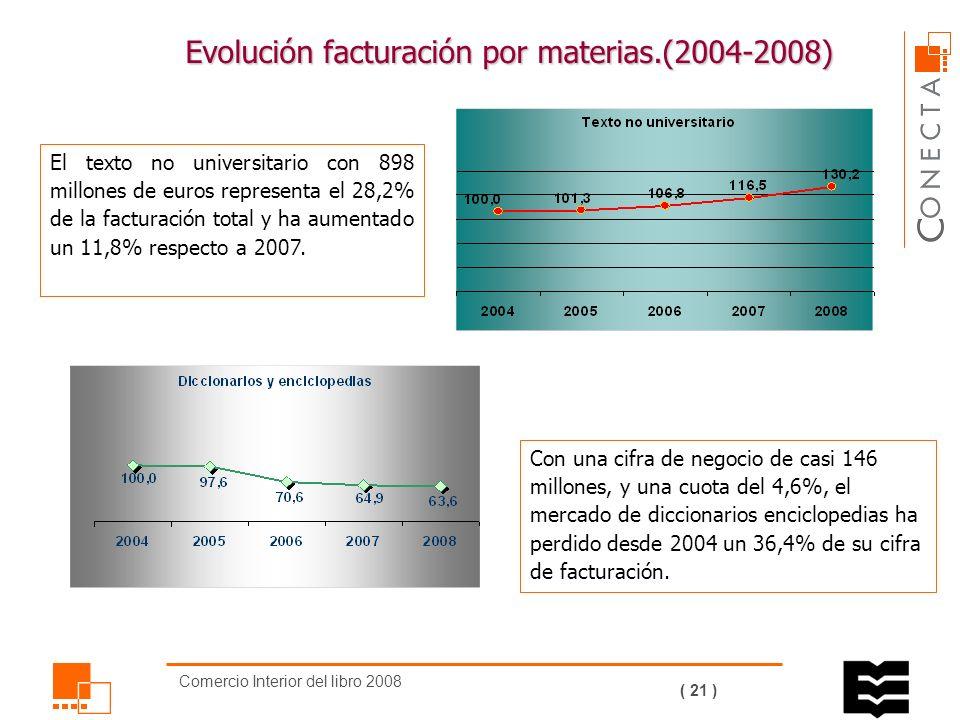 Comercio Interior del libro 2008 ( 20 ) En los últimos cinco años el aumento global de la facturación ha sido del 11,06%.