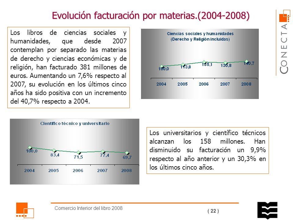 Comercio Interior del libro 2008 ( 21 ) El texto no universitario con 898 millones de euros representa el 28,2% de la facturación total y ha aumentado un 11,8% respecto a 2007.
