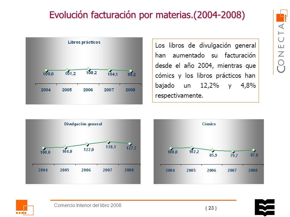 Comercio Interior del libro 2008 ( 22 ) Evolución facturación por materias.(2004-2008) Los libros de ciencias sociales y humanidades, que desde 2007 contemplan por separado las materias de derecho y ciencias económicas y de religión, han facturado 381 millones de euros.