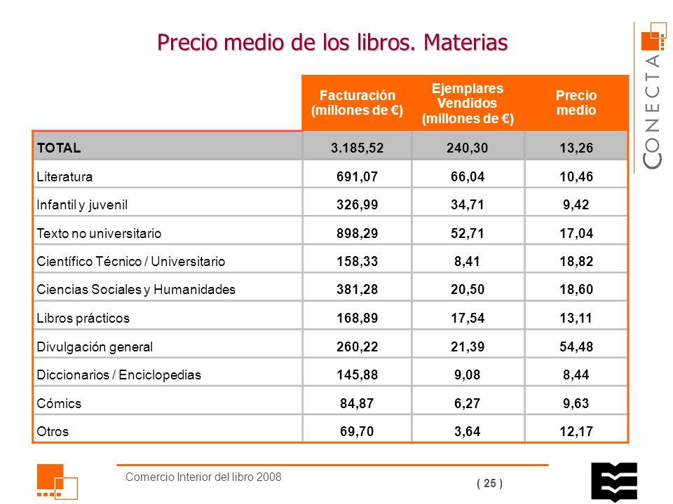 Comercio Interior del libro 2008 ( 24 ) A partir de: LA CIFRA DE FACTURACIÓN: 3.185,53 mills.