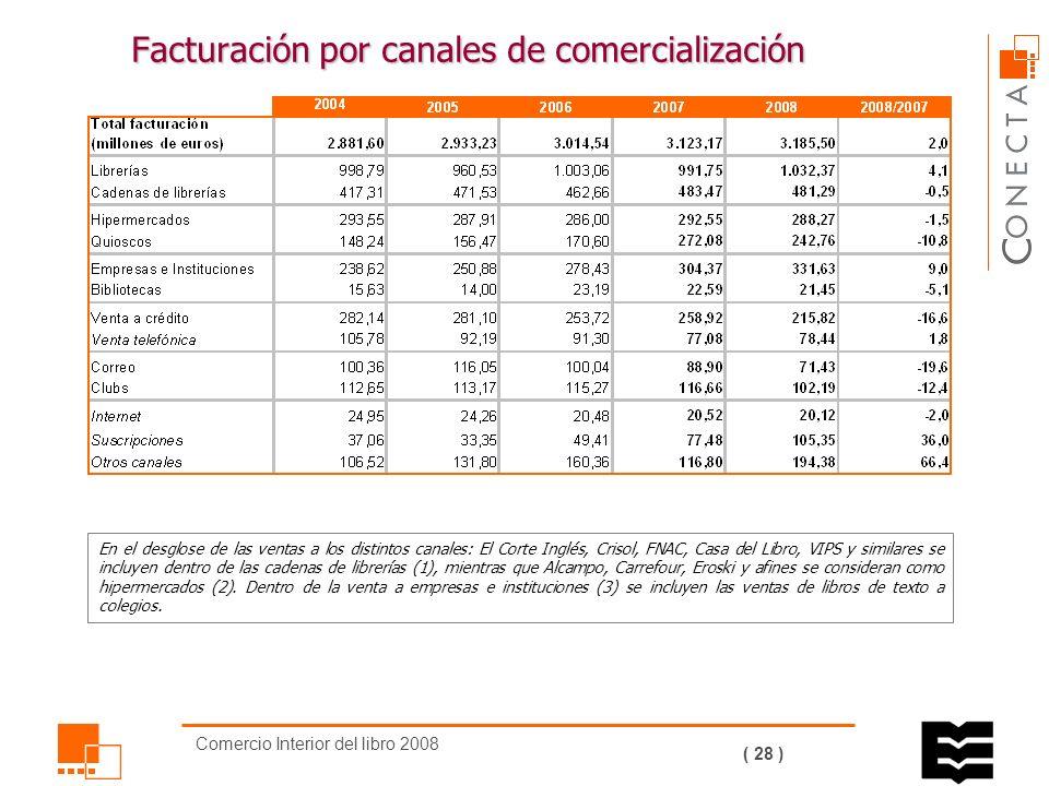 Comercio Interior del libro 2008 ( 27 ) Precio medio de los libros.