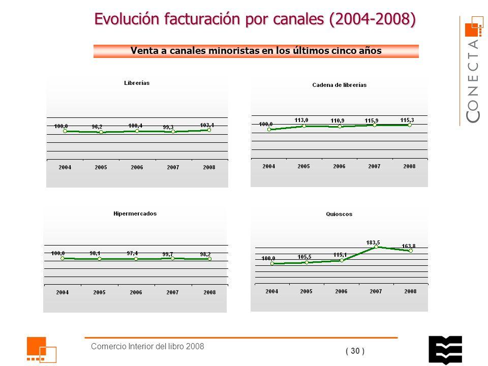 Comercio Interior del libro 2008 ( 29 ) Facturación por canales de comercialización Las Librerías y las Cadenas de Librerías siguen siendo los principales canales de venta de libros y un 47% de la facturación se realiza a través de estos canales.