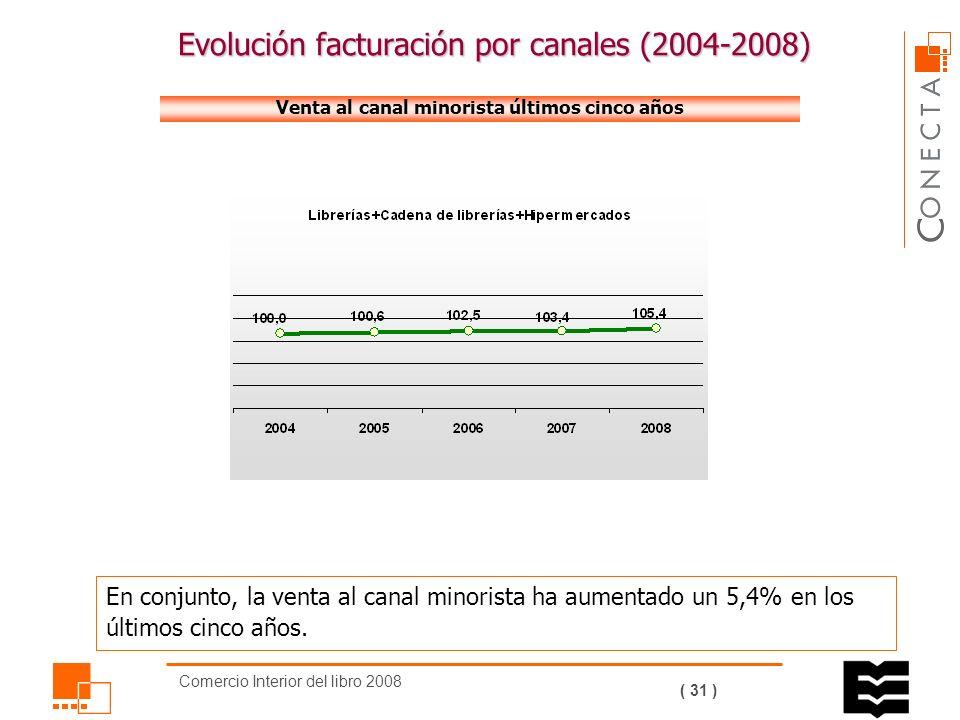 Comercio Interior del libro 2008 ( 30 ) Evolución facturación por canales (2004-2008) Venta a canales minoristas en los últimos cinco años