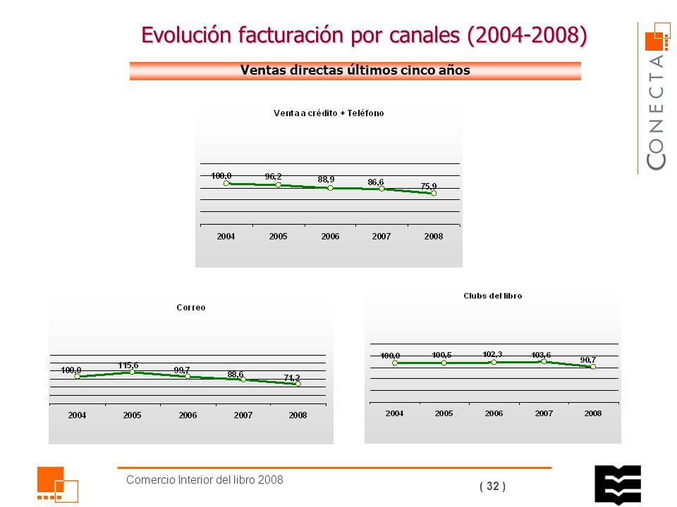 Comercio Interior del libro 2008 ( 31 ) Evolución facturación por canales (2004-2008) Venta al canal minorista últimos cinco años En conjunto, la venta al canal minorista ha aumentado un 5,4% en los últimos cinco años.
