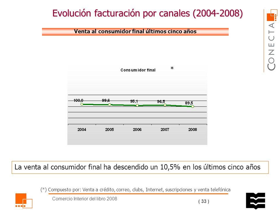 Comercio Interior del libro 2008 ( 32 ) Ventas directas últimos cinco años Evolución facturación por canales (2004-2008)