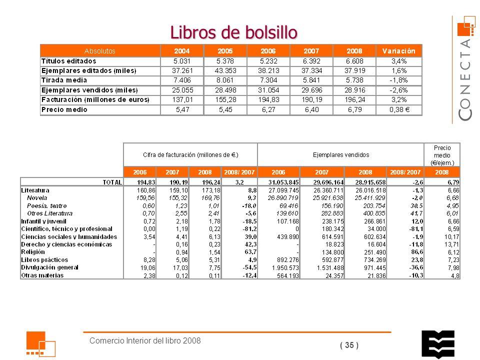 Comercio Interior del libro 2008 ( 34 ) LA FACTURACIÓN POR LIBROS DE BOLSILLO HA SIDO DE 196 MILLONES DE EUROS.