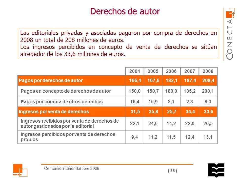 Comercio Interior del libro 2008 ( 35 ) Libros de bolsillo