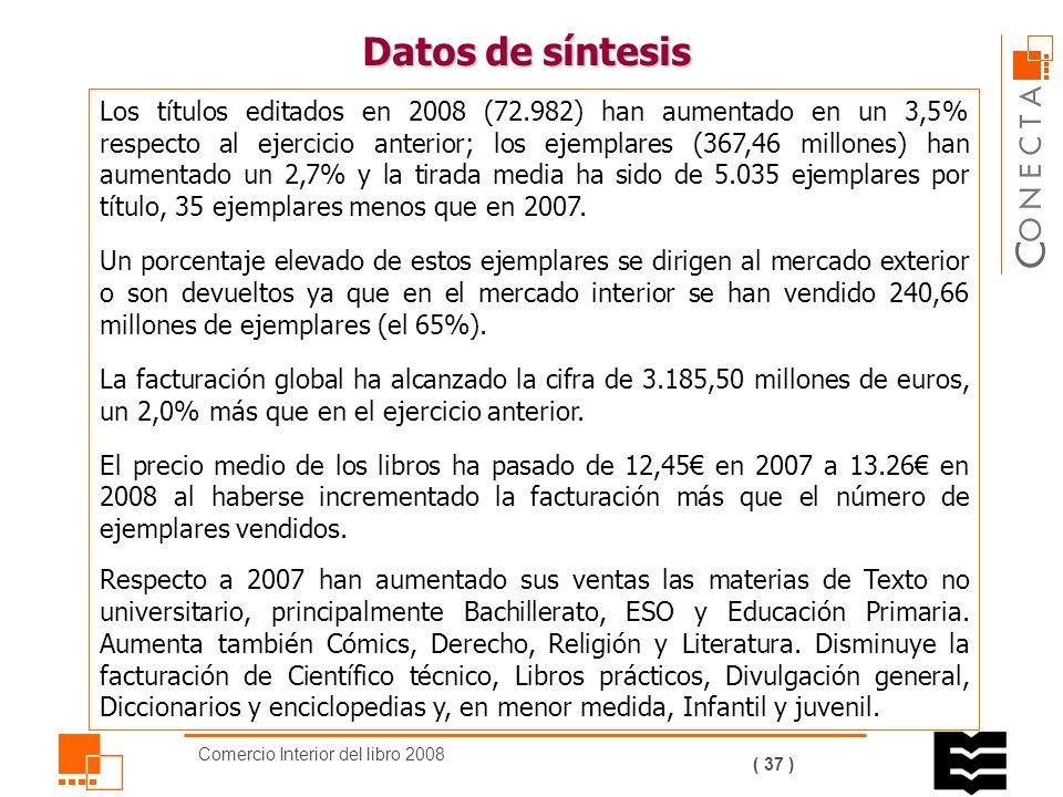 Comercio Interior del libro 2008 ( 36 ) Derechos de autor Derechos de autor Las editoriales privadas y asociadas pagaron por compra de derechos en 2008 un total de 208 millones de euros.