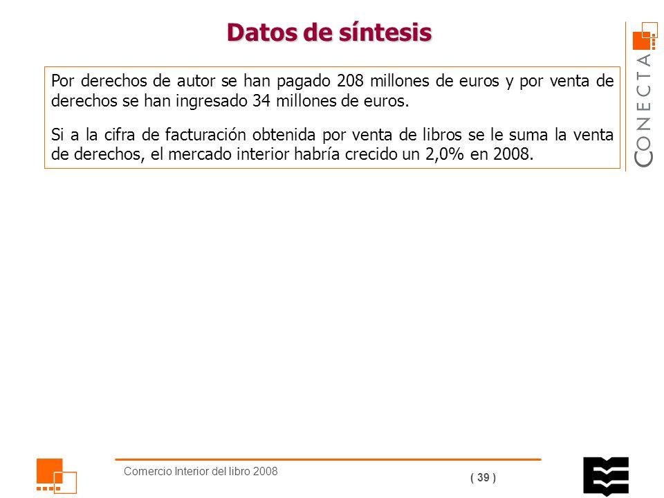 Comercio Interior del libro 2008 ( 38 ) Datos de síntesis Por canales de comercialización, el estudio de Comercio Interior 2008 refleja que las librerías y cadenas de librerías se mantienen como el lugar más habitual de compra de libros para los españoles ya que el 47% de la facturación se canaliza a través de estos puntos de ventas.