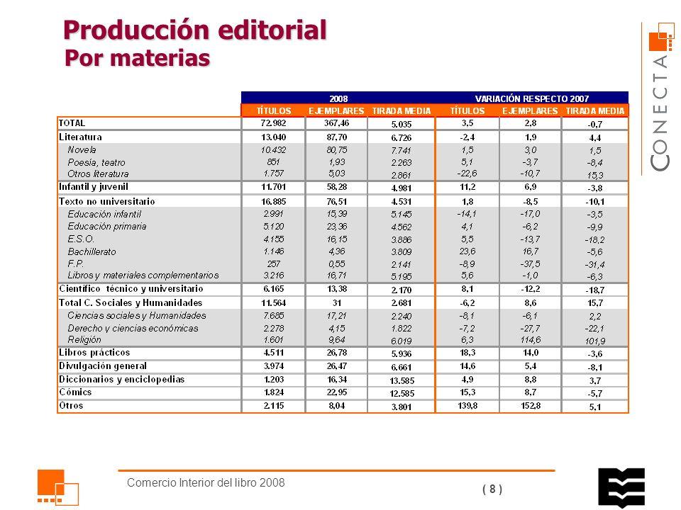 Comercio Interior del libro 2008 ( 7 ) La tirada media por título ha sido de 5.035 ejemplares, con una disminución de 35 ejemplares por título respecto a 2007 Producción editorial Tirada media