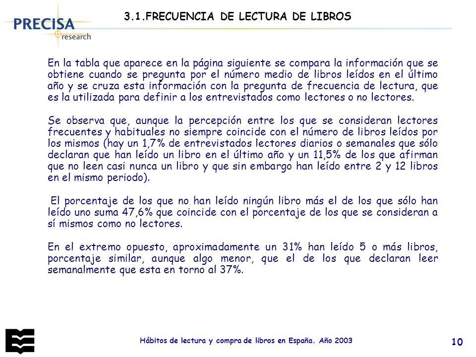 Hábitos de lectura y compra de libros en España. Año 2003 10 En la tabla que aparece en la página siguiente se compara la información que se obtiene c