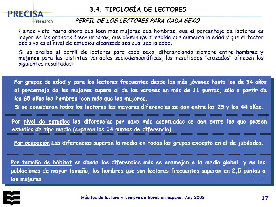 Hábitos de lectura y compra de libros en España. Año 2003 17 Hemos visto hasta ahora que leen más mujeres que hombres, que el porcentaje de lectores e