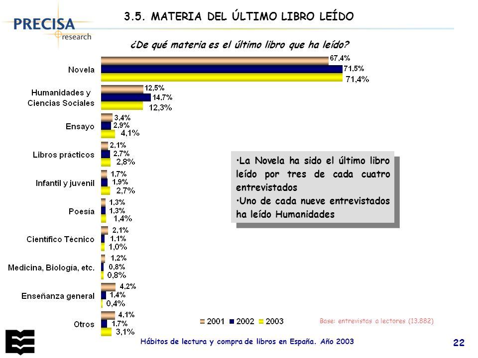 Hábitos de lectura y compra de libros en España. Año 2003 22 ¿De qué materia es el último libro que ha leído? Base: entrevistas a lectores (13.882) 3.