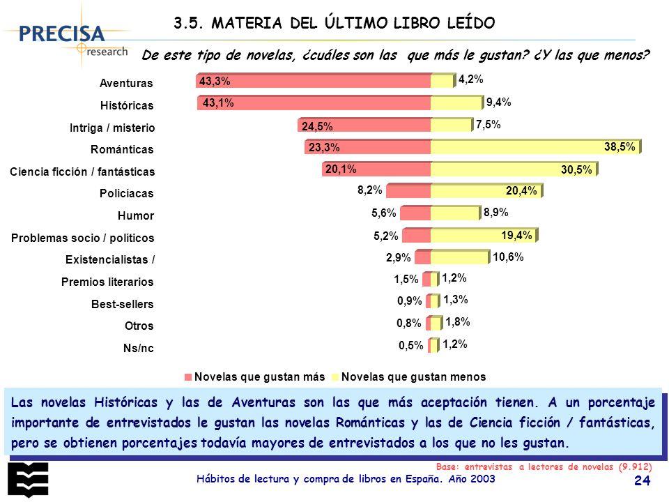 Hábitos de lectura y compra de libros en España. Año 2003 24 De este tipo de novelas, ¿cuáles son las que más le gustan? ¿Y las que menos? Base: entre