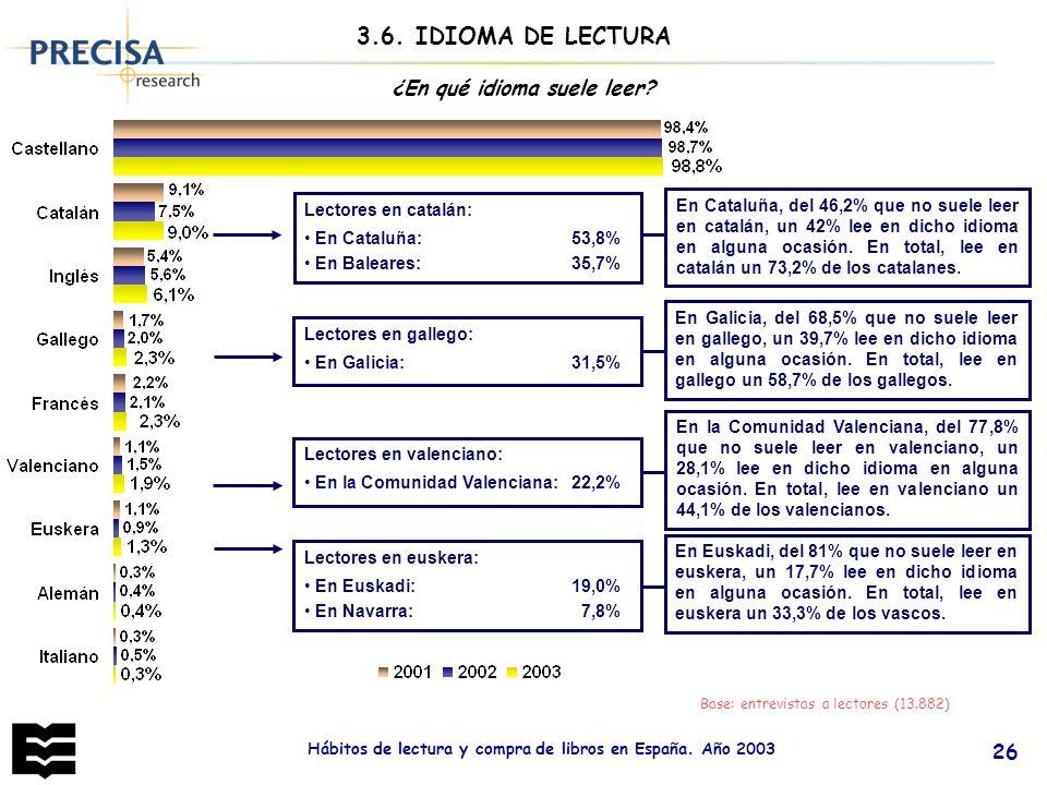 Hábitos de lectura y compra de libros en España. Año 2003 26 ¿En qué idioma suele leer? 3.6. IDIOMA DE LECTURA Lectores en catalán: En Cataluña: 53,8%