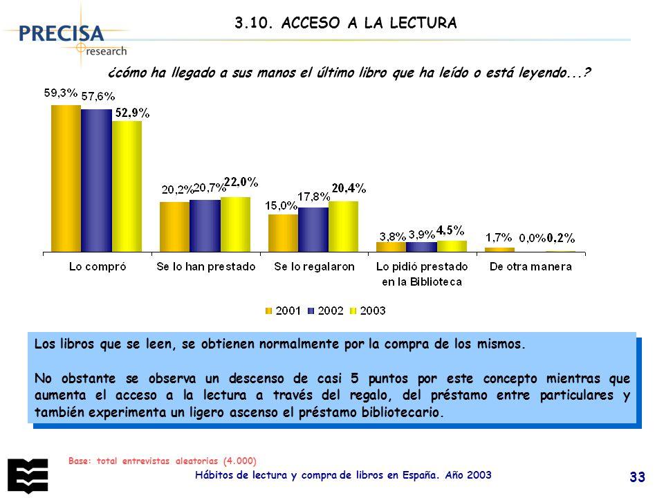 Hábitos de lectura y compra de libros en España. Año 2003 33 3.10. ACCESO A LA LECTURA Los libros que se leen, se obtienen normalmente por la compra d