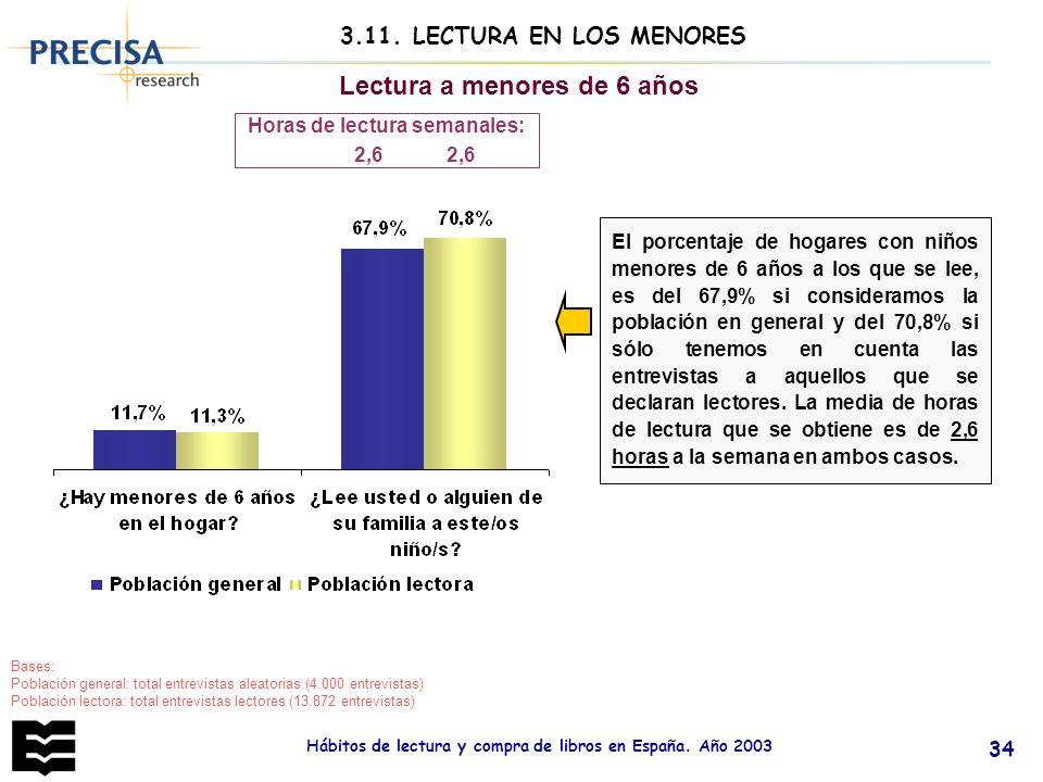 Hábitos de lectura y compra de libros en España. Año 2003 34 El porcentaje de hogares con niños menores de 6 años a los que se lee, es del 67,9% si co