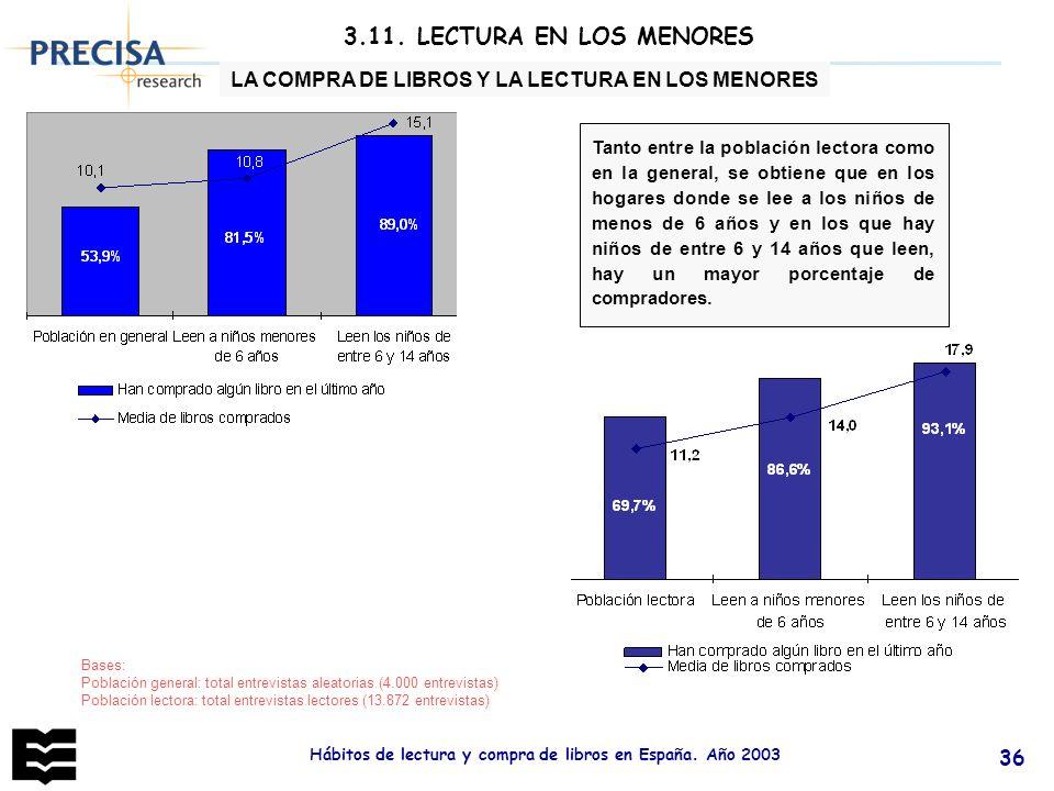 Hábitos de lectura y compra de libros en España. Año 2003 36 LA COMPRA DE LIBROS Y LA LECTURA EN LOS MENORES Tanto entre la población lectora como en