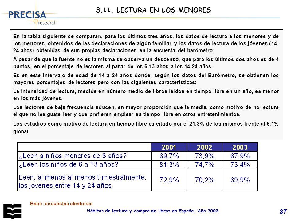 Hábitos de lectura y compra de libros en España. Año 2003 37 Base: encuestas aleatorias En la tabla siguiente se comparan, para los últimos tres años,