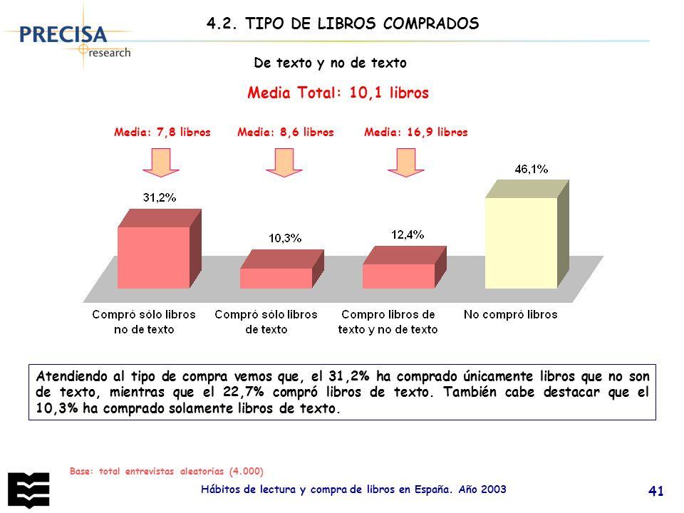 Hábitos de lectura y compra de libros en España. Año 2003 41 De texto y no de texto 4.2. TIPO DE LIBROS COMPRADOS Media Total: 10,1 libros Media: 7,8