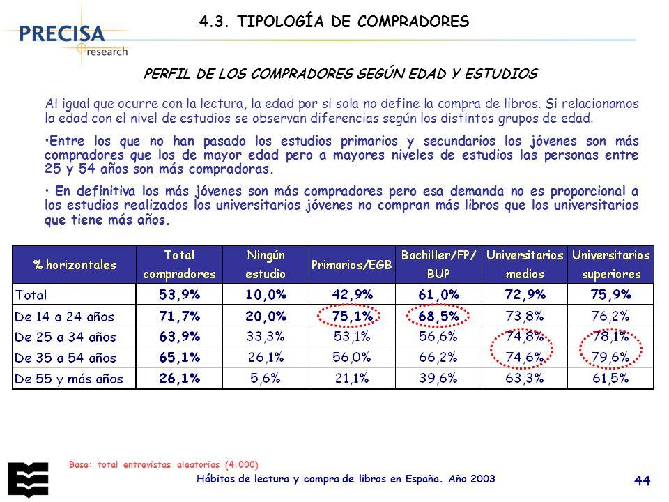 Hábitos de lectura y compra de libros en España. Año 2003 44 Al igual que ocurre con la lectura, la edad por si sola no define la compra de libros. Si