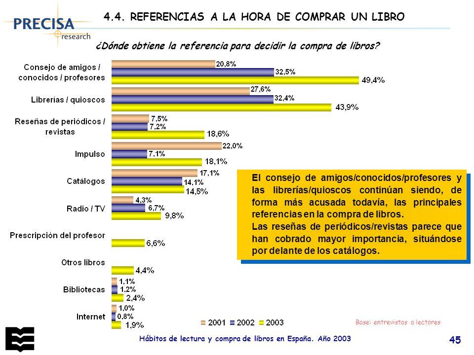 Hábitos de lectura y compra de libros en España. Año 2003 45 ¿Dónde obtiene la referencia para decidir la compra de libros? Base: entrevistas a lector