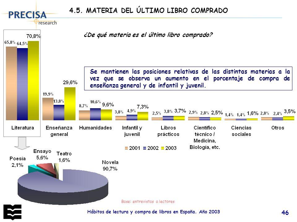 Hábitos de lectura y compra de libros en España. Año 2003 46 ¿De qué materia es el último libro comprado? Base: entrevistas a lectores 4.5. MATERIA DE