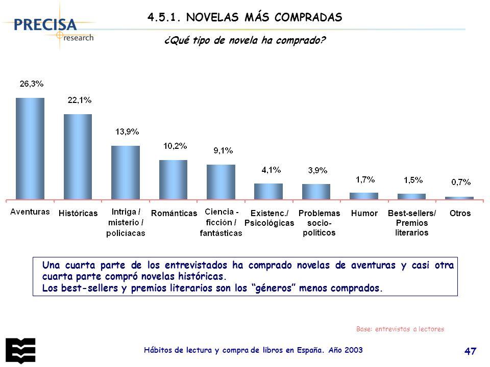 Hábitos de lectura y compra de libros en España. Año 2003 47 ¿Qué tipo de novela ha comprado? Base: entrevistas a lectores 4.5.1. NOVELAS MÁS COMPRADA
