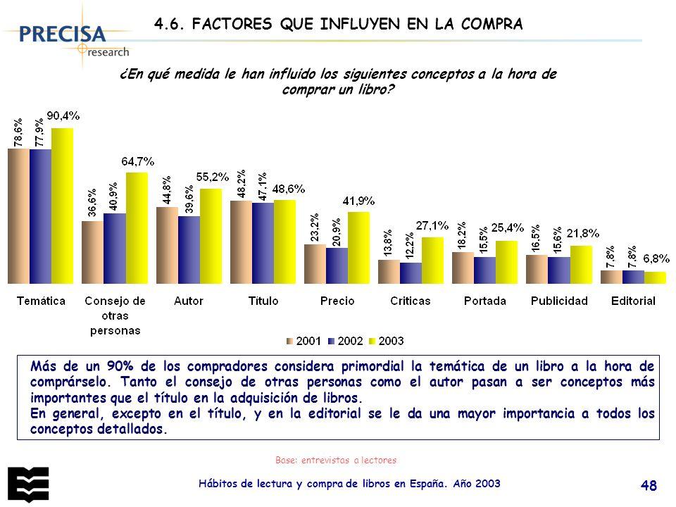 Hábitos de lectura y compra de libros en España. Año 2003 48 ¿En qué medida le han influido los siguientes conceptos a la hora de comprar un libro? 4.