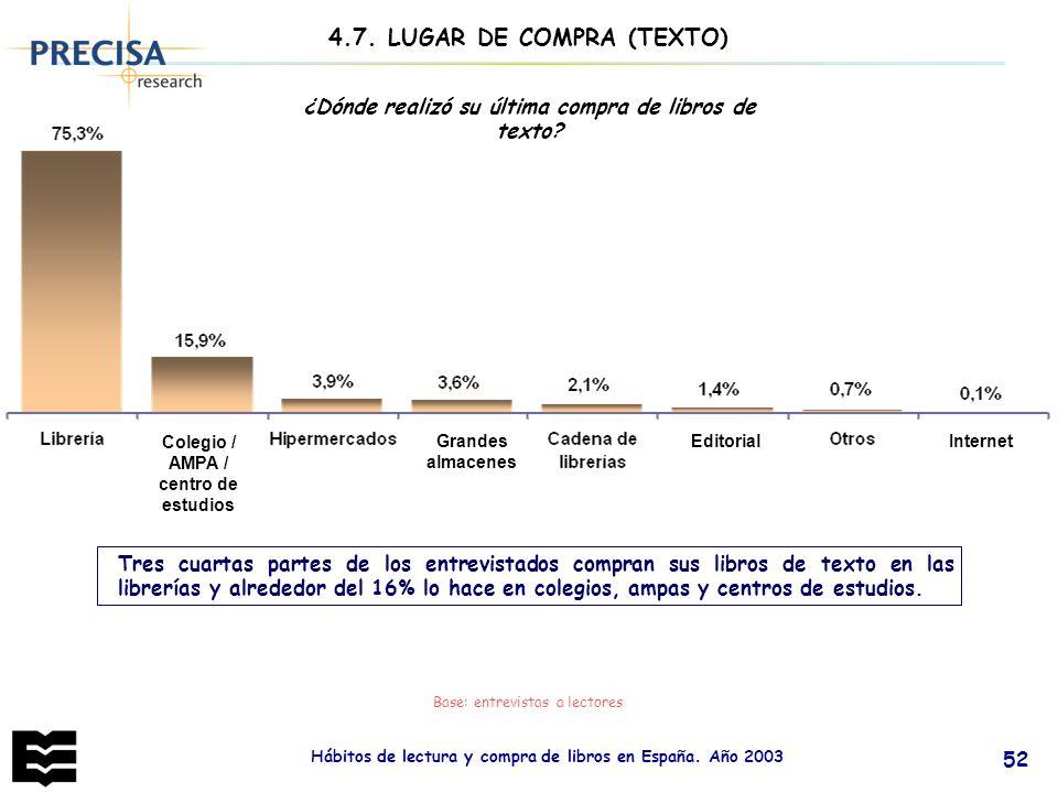 Hábitos de lectura y compra de libros en España. Año 2003 52 4.7. LUGAR DE COMPRA (TEXTO) Base: entrevistas a lectores ¿Dónde realizó su última compra