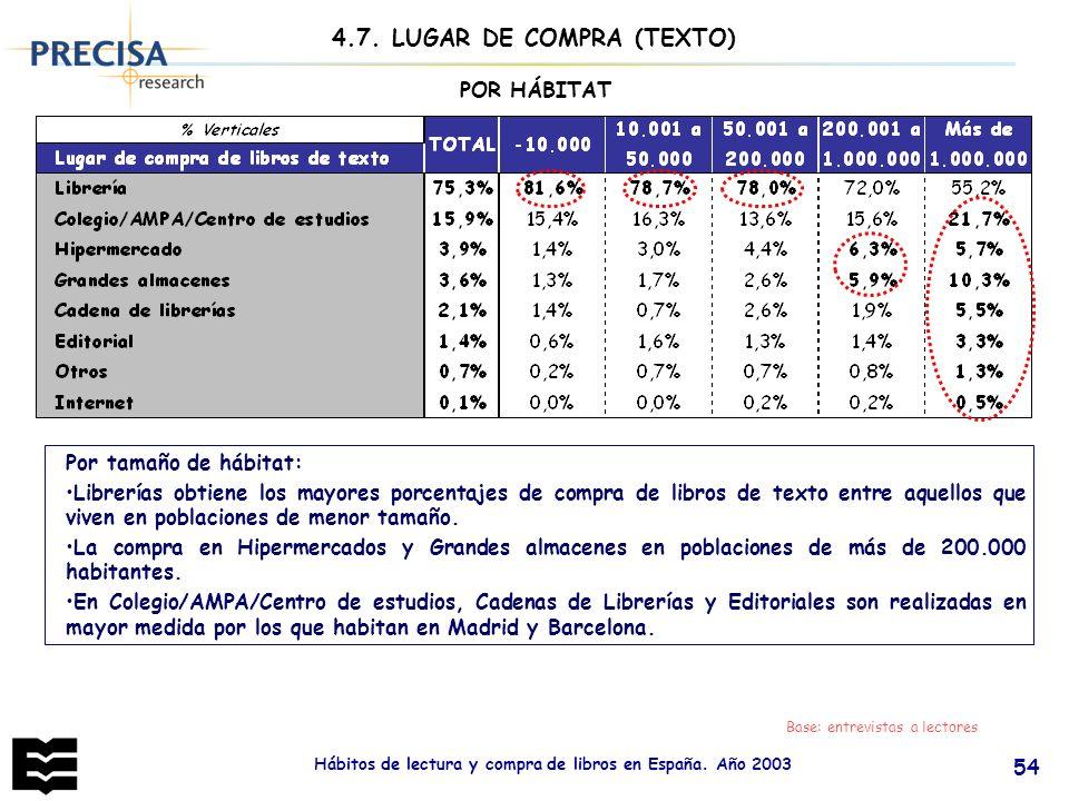 Hábitos de lectura y compra de libros en España. Año 2003 54 Base: entrevistas a lectores POR HÁBITAT 4.7. LUGAR DE COMPRA (TEXTO) Por tamaño de hábit