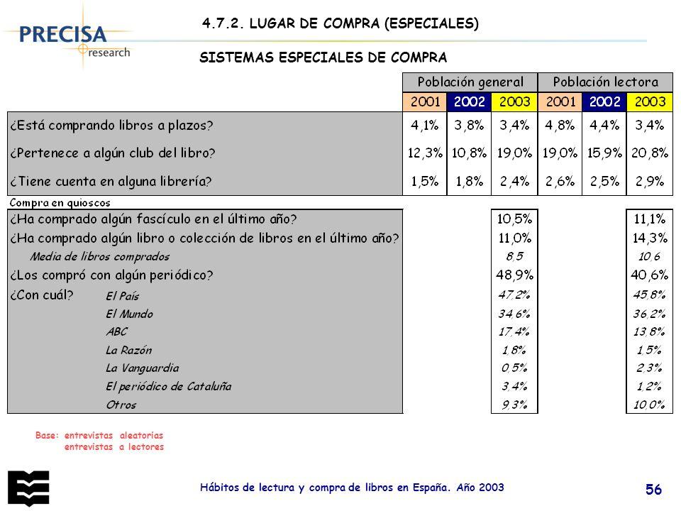 Hábitos de lectura y compra de libros en España. Año 2003 56 SISTEMAS ESPECIALES DE COMPRA Base: entrevistas aleatorias entrevistas a lectores 4.7.2.