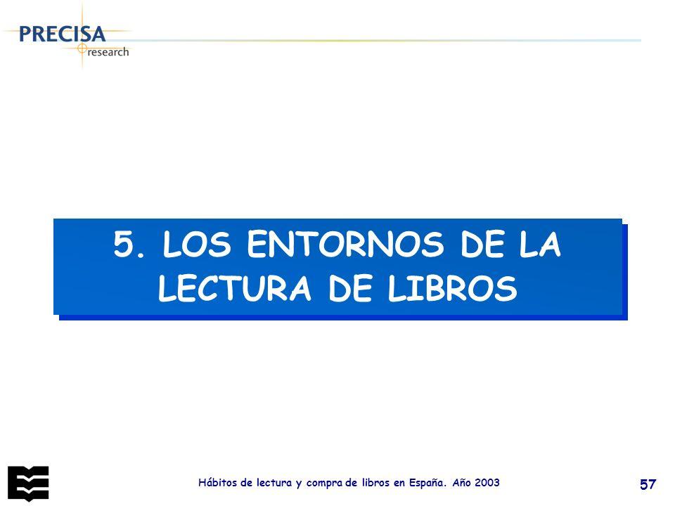 Hábitos de lectura y compra de libros en España. Año 2003 57 5. LOS ENTORNOS DE LA LECTURA DE LIBROS