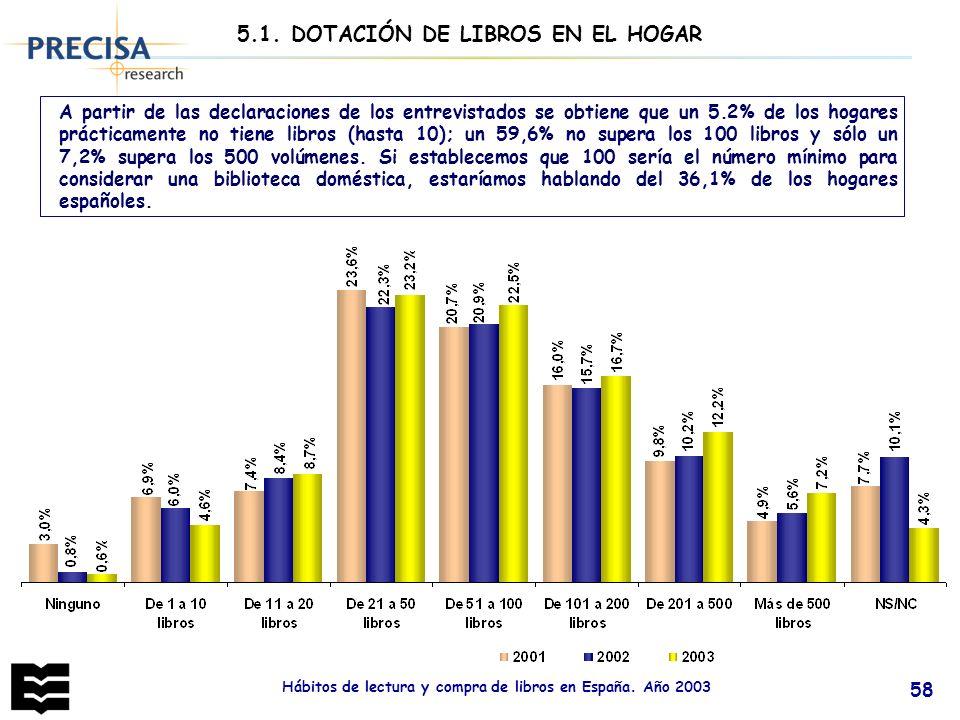 Hábitos de lectura y compra de libros en España. Año 2003 58 5.1. DOTACIÓN DE LIBROS EN EL HOGAR A partir de las declaraciones de los entrevistados se