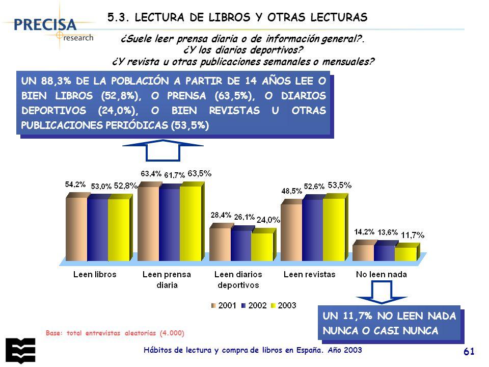 Hábitos de lectura y compra de libros en España. Año 2003 61 5.3. LECTURA DE LIBROS Y OTRAS LECTURAS UN 88,3% DE LA POBLACIÓN A PARTIR DE 14 AÑOS LEE