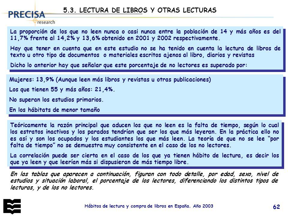 Hábitos de lectura y compra de libros en España. Año 2003 62 La proporción de los que no leen nunca o casi nunca entre la población de 14 y más años e