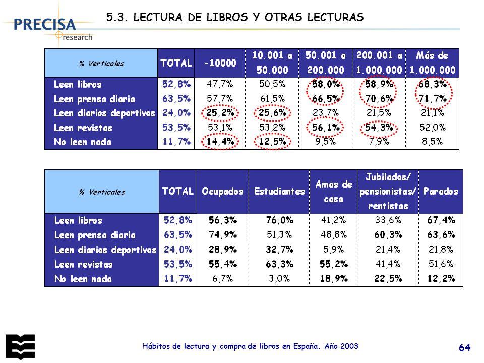 Hábitos de lectura y compra de libros en España. Año 2003 64 5.3. LECTURA DE LIBROS Y OTRAS LECTURAS