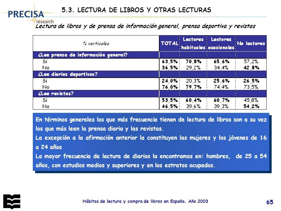 Hábitos de lectura y compra de libros en España. Año 2003 65 Lectura de libros y de prensa de información general, prensa deportiva y revistas En térm