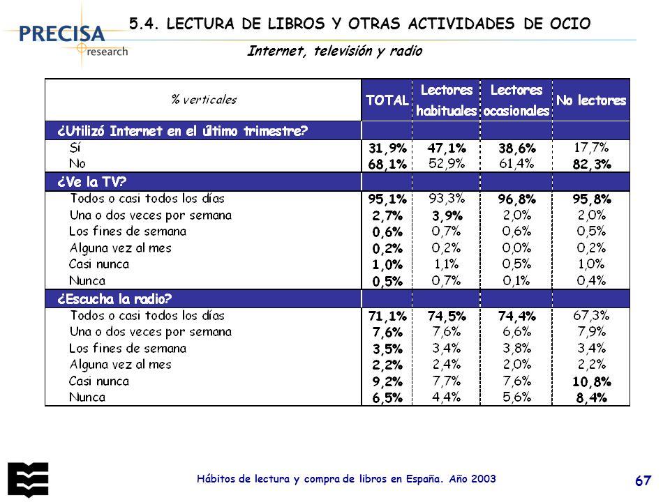 Hábitos de lectura y compra de libros en España. Año 2003 67 Internet, televisión y radio 5.4. LECTURA DE LIBROS Y OTRAS ACTIVIDADES DE OCIO