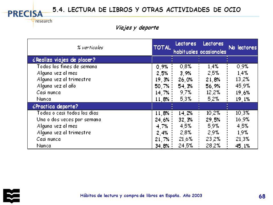 Hábitos de lectura y compra de libros en España. Año 2003 68 Viajes y deporte 5.4. LECTURA DE LIBROS Y OTRAS ACTIVIDADES DE OCIO