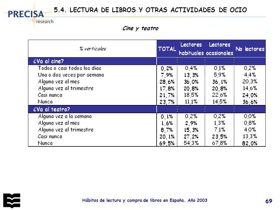 Hábitos de lectura y compra de libros en España. Año 2003 69 Cine y teatro 5.4. LECTURA DE LIBROS Y OTRAS ACTIVIDADES DE OCIO