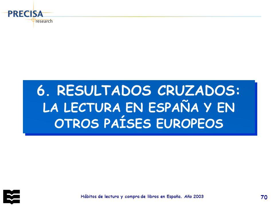Hábitos de lectura y compra de libros en España. Año 2003 70 6. RESULTADOS CRUZADOS: LA LECTURA EN ESPAÑA Y EN OTROS PAÍSES EUROPEOS