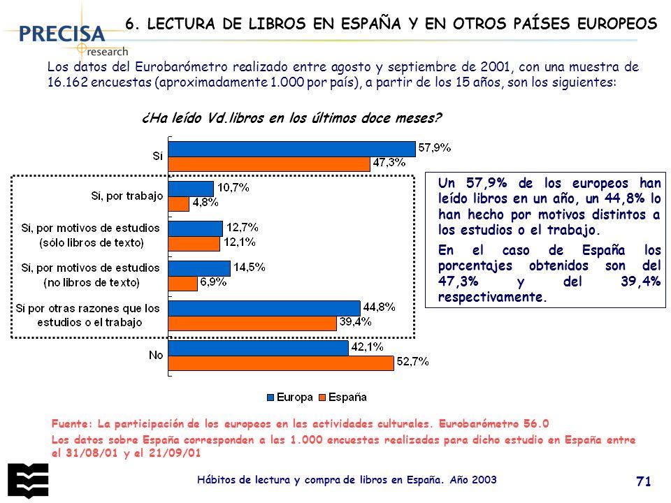 Hábitos de lectura y compra de libros en España. Año 2003 71 Los datos del Eurobarómetro realizado entre agosto y septiembre de 2001, con una muestra