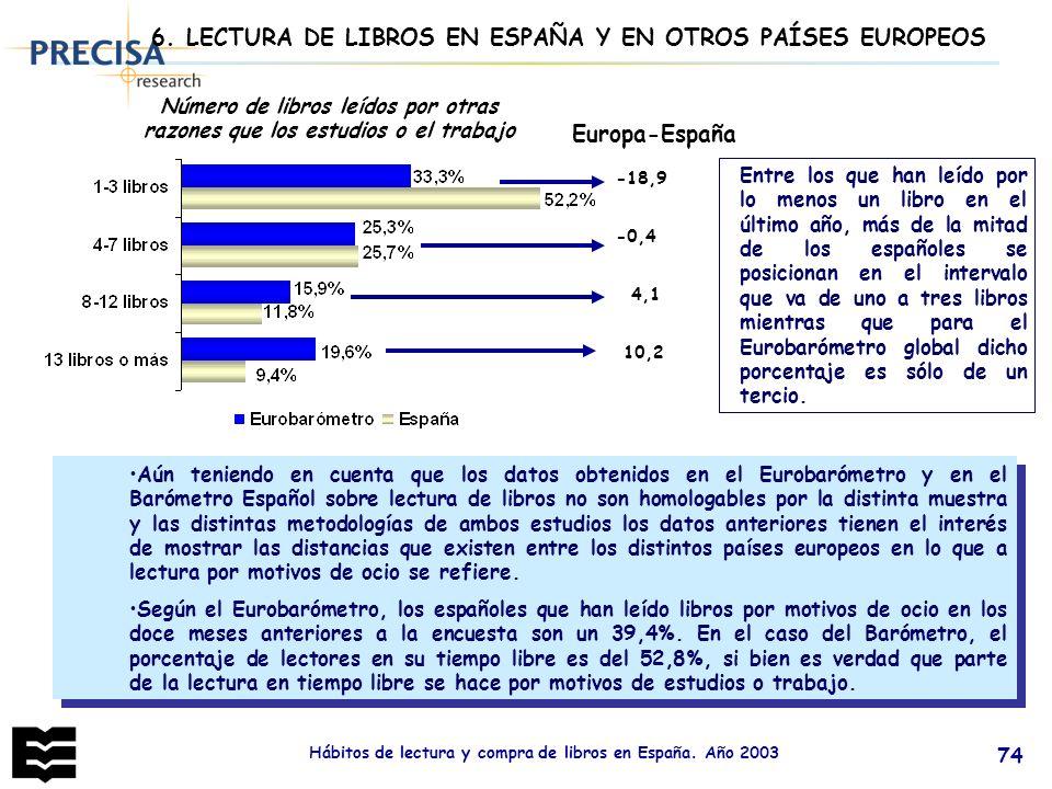 Hábitos de lectura y compra de libros en España. Año 2003 74 Aún teniendo en cuenta que los datos obtenidos en el Eurobarómetro y en el Barómetro Espa