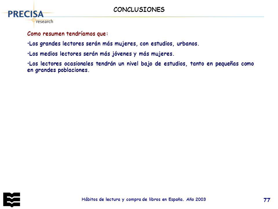 Hábitos de lectura y compra de libros en España. Año 2003 77 Como resumen tendríamos que: Los grandes lectores serán más mujeres, con estudios, urbano