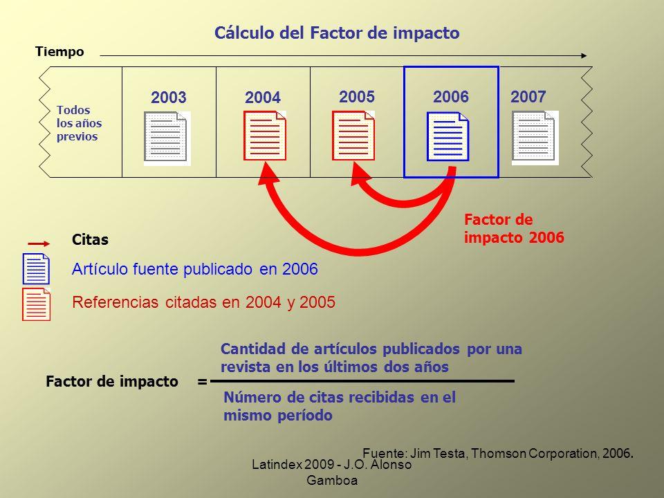 Latindex 2009 - J.O. Alonso Gamboa 20062005 2004 Artículo fuente publicado en 2006 Referencias citadas en 2004 y 2005 Citas Todos los años previos 200