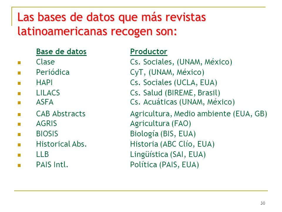 30 Las bases de datos que más revistas latinoamericanas recogen son: Base de datosProductor Clase Cs. Sociales, (UNAM, México) Periódica CyT, (UNAM, M
